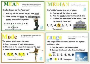 FREE Math Posters~ Jarrod Sing designed this excellent series of posters which outlines the mathematical concepts of mean, median, mode and range. They have a sporting theme to them and great examples of each of the four areas.